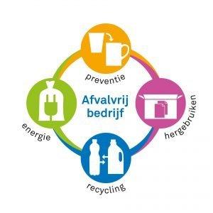 afvalvrij bedrijf